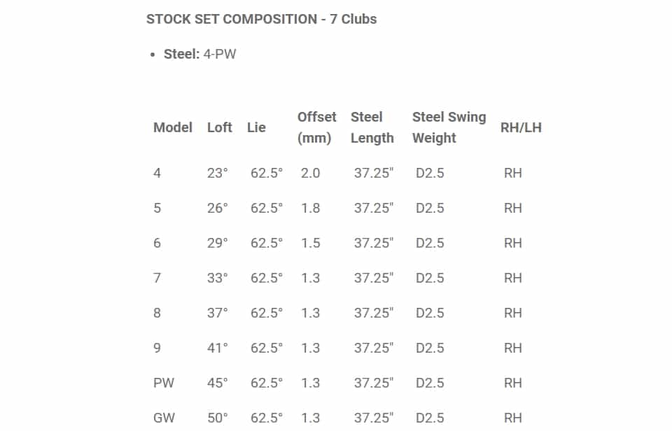 Cobra Forged One Length Irons Specs