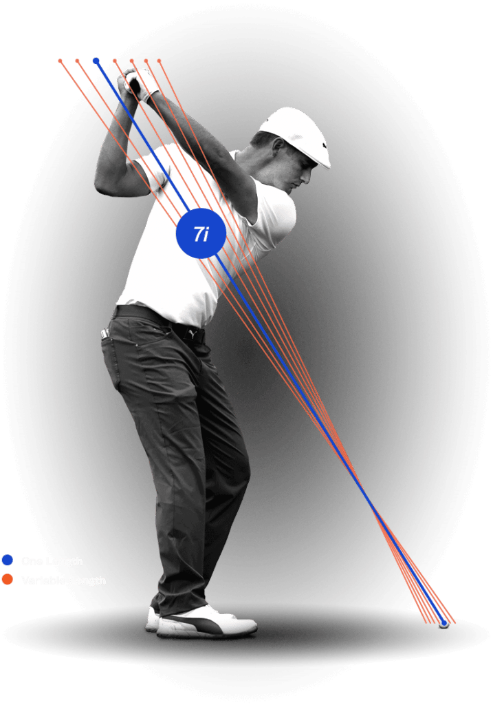 One Length Irons Benefits